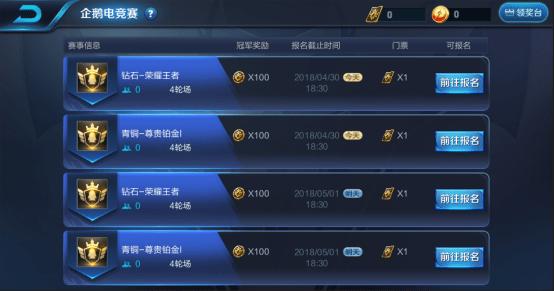 官方锦标赛