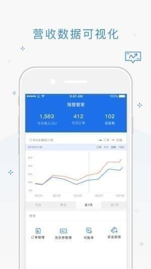 海狸管家app