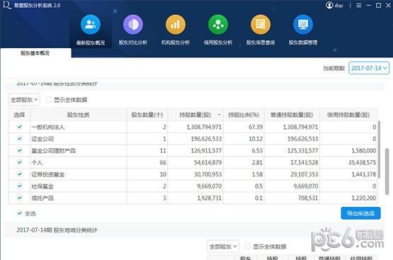 易董股东分析系统