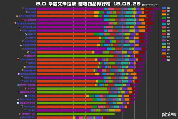 4.1暗牧饰品排行榜_2019箱包首饰排行榜 箱包首饰企业品牌排行榜大全