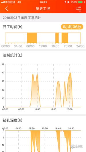 易维讯app