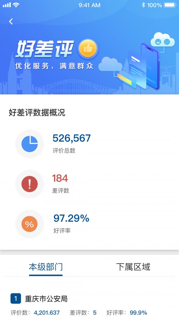 重庆市政府(图3)