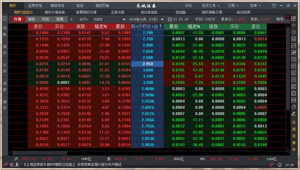 长城证券股票期权交易系统